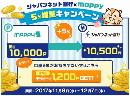 モッピーからジャパンネット銀行にポイント交換で5%増量!