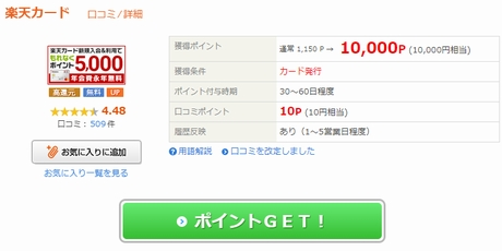 楽天カード発行で10,000P(10,000円相当)