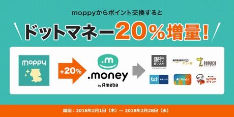 モッピーからドットマネーに交換で最大20%増量!
