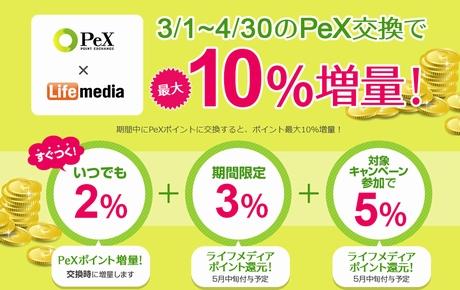 ライフメディアからPeXに交換で5%増量!最高10%増量