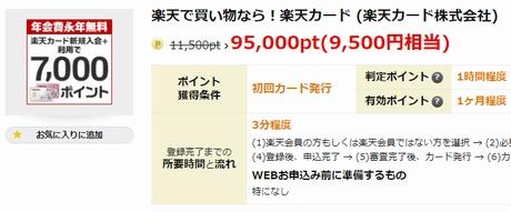 楽天カード発行で130,000P(13,000円相当)稼ぐ!