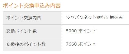 マクロミルで5,000P(円)換金しました!