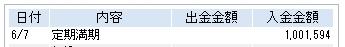 住信SBIネット銀行の定期預金が満期