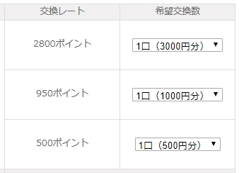 NTTコムリサーチからのお得な交換レート