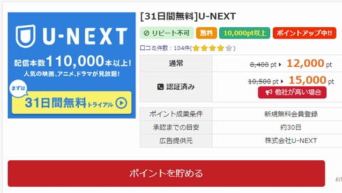 U-NEXTに無料トライアル登録すると15,000P獲得