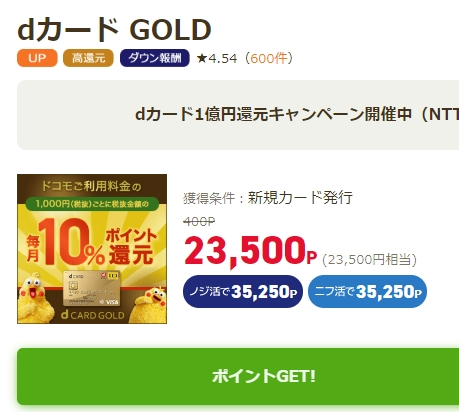 dカード GOLDを初めて発行すると23,500P (23,500円相当)  貰える!