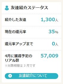 REALWORLDユーザー設定(マイページ)